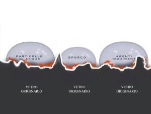 trattamento nanotecnologico protettivo vetro